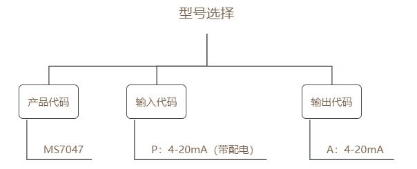 MS7047选型表.png