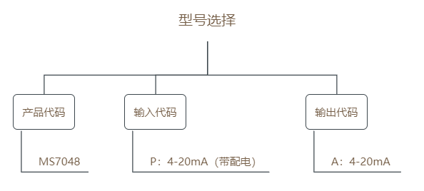 MS7048选型表.png