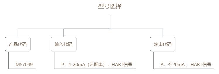 MS7049选型表.png