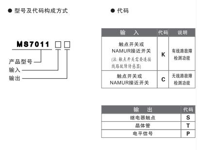 MS7011选型表.png