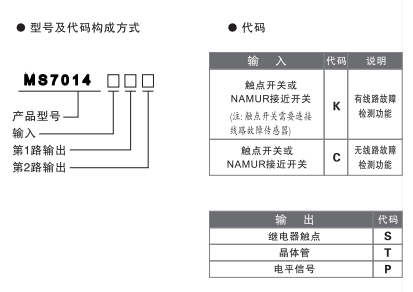 MS7014选型表.png