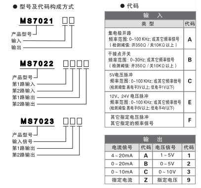 MS7023选型表.png