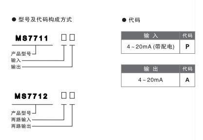 MS7711选型表.png